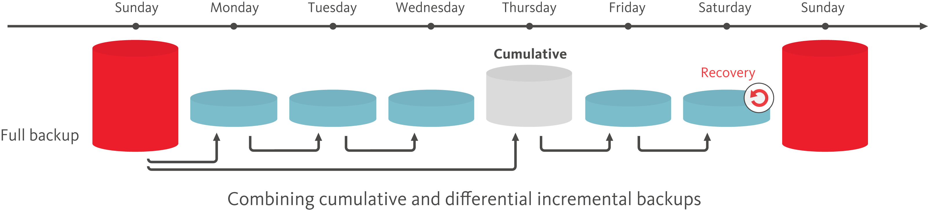 incremental vs comprehensive Spring 2003 rationality vs  (aka incremental) method  what problems prevent us from doing comprehensive analyses,.